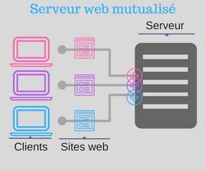 serveur web mutualise